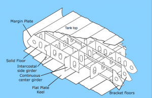 bracket floor ship