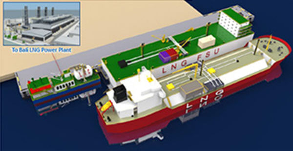 MOL Launches Coastal LNG Shuttle Transport Project in Indonesia