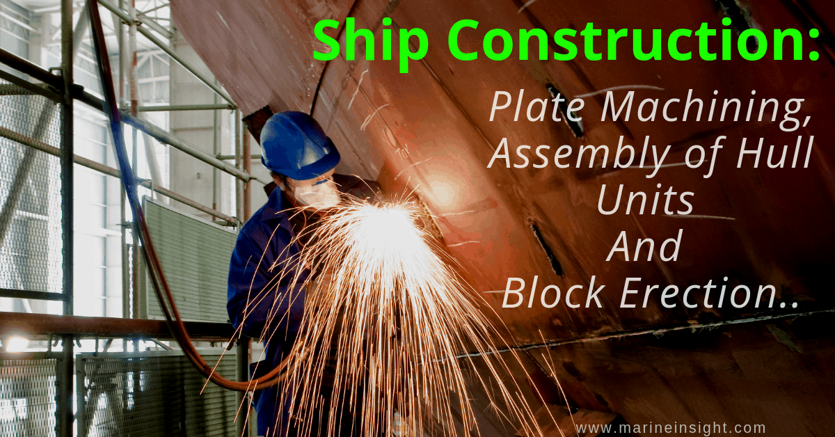 Ship Construction  Plate Machining  Assembly Of Hull Units