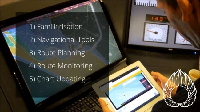 New Ecdis Annual Competency Assurance Training Acats Service