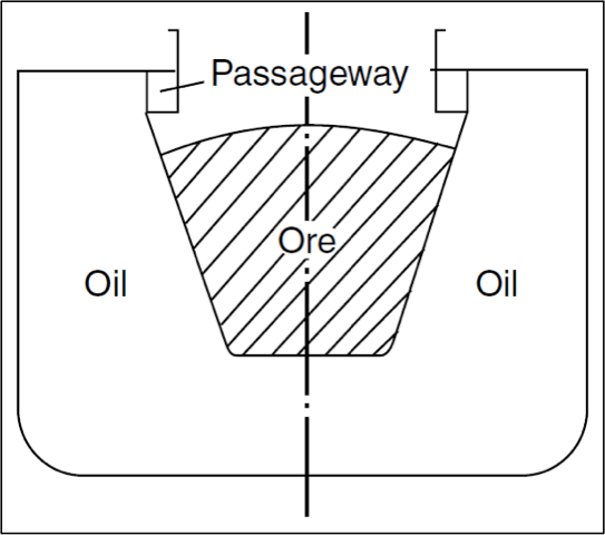 Midship section of an Ore-Oil (O/O) Carrier.