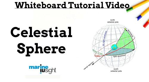 celestial-tutorial