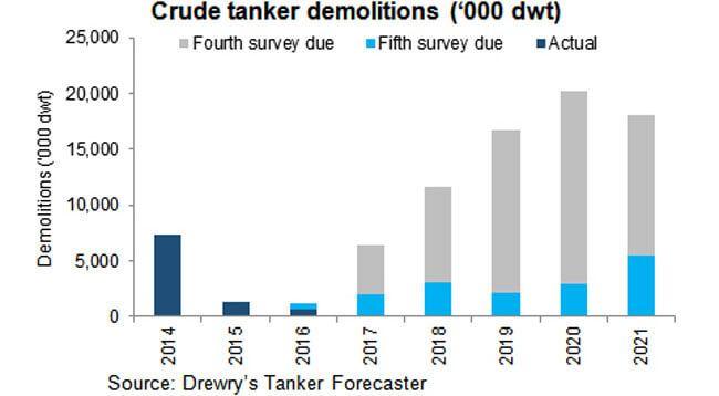 crude-tanker-demolition