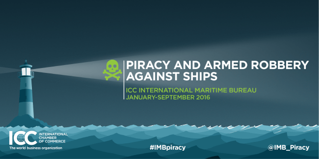 imb-piracy-and-armed-robbery