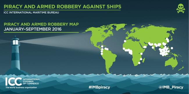 imb-piracy-q3-report-jan-sept