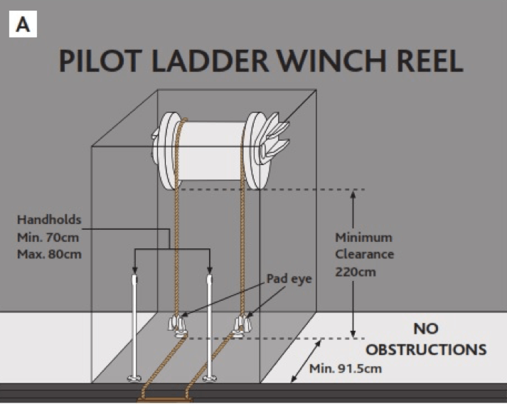pilot ladder winch