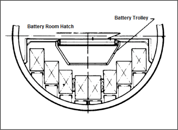battery floor