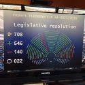 ESPO-Legislative-voting