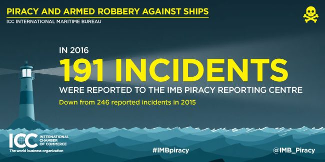 2016 Annual IMB Piracy Report Infographics_Page_2