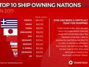 VesselsValue World Fleet Values 2017 SMALL