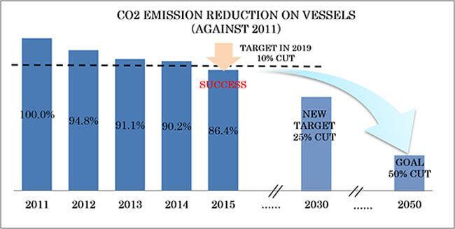 Kline-CO2_Emissions