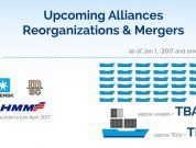 Infographic: Shipping Alliances & Mergers Overview