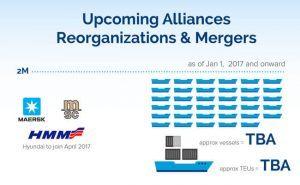 Xeneta-Shipping-Alliances-Guide-2m-mergers