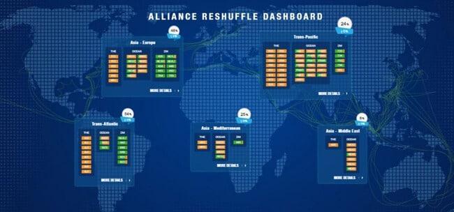 Alliance_reshuffle_dashboard_cargoSmart