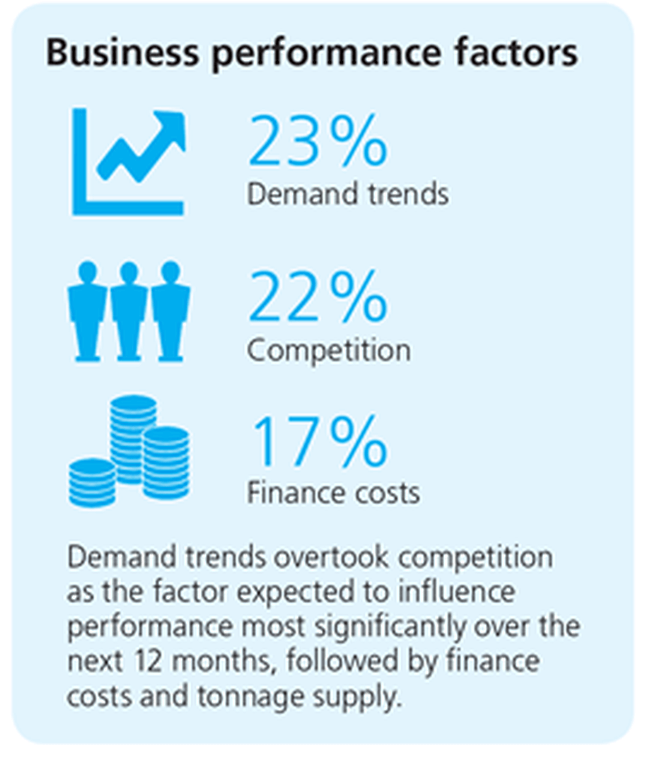 Business-performance-factors_1