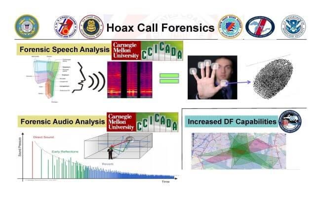 SAR-hoax-graphic