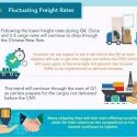 Thumb-shipping industry infographic 2017