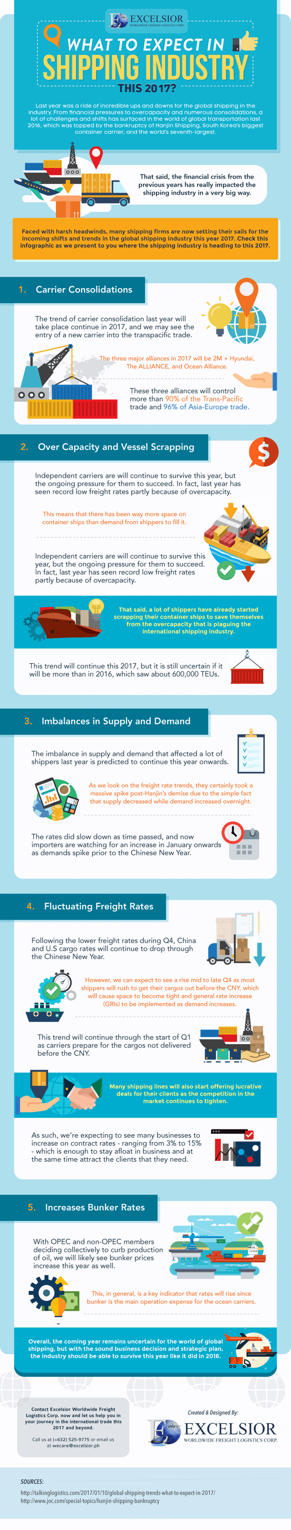 What-to-Expect-in-Shipping-Industry-This-2017-HD