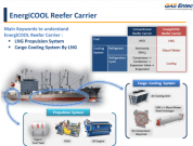 World's First LNG Fuelled Reefer Carrier To Be Built By GAS Entec