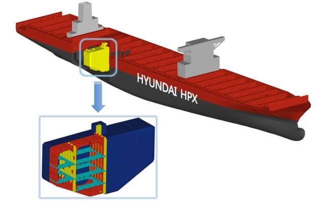 IMO Type B LNG Fuel Tank Design by HHI