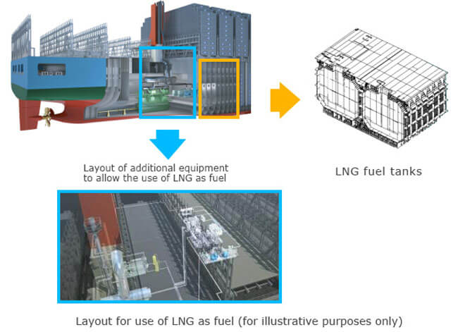 MOL_SHI_DNVGL_LNG_Containership
