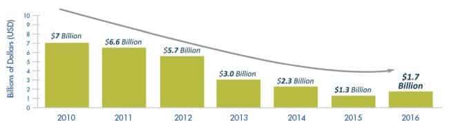 economic_cost_of_somali_piracy