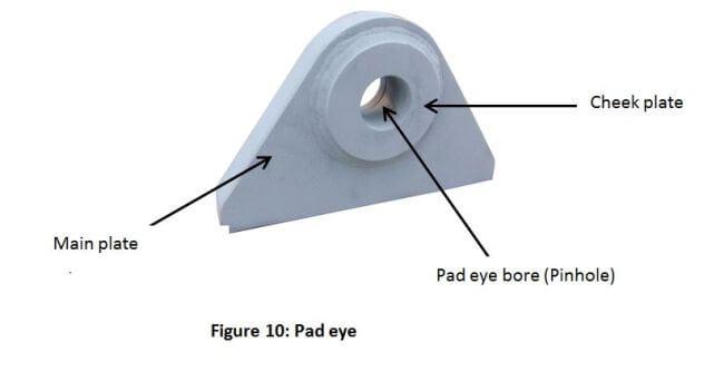 10 Pad Eye