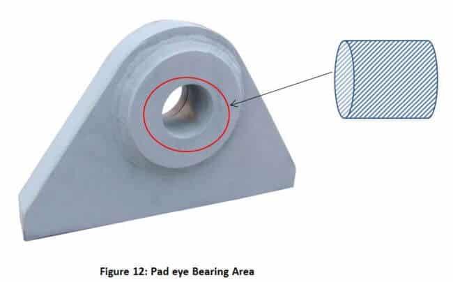 12 pad eye bearing area