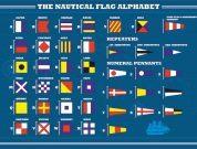 Understanding Nautical Flag Etiquettes