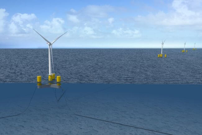 Floating offshore wind sector