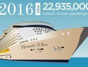 Infographic: Cruise Ships By Numbers