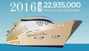 ROL Cruise ships by numbers_thumb