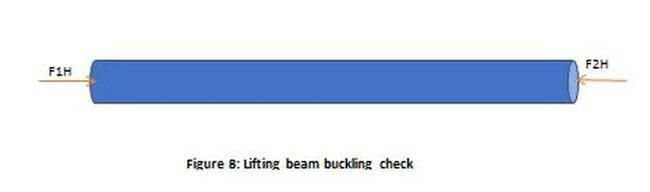 beam buckling