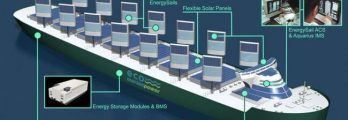 Eco Ship & MRE Project
