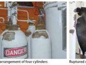Real Life Incident: Nitrogen Cylinder Ruptures And Kills Crew Member