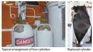 nitrogen cylinder_ruptures