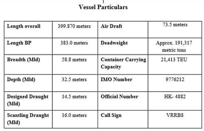 OOCL Vessel particulars