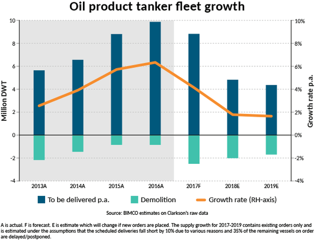 web2017-SMO4-T-Fleet growth-tanker product