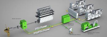 MHI-Wartsila_power-propulsion solution