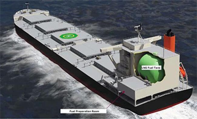 coal carrier MOL_LNG_Electric power