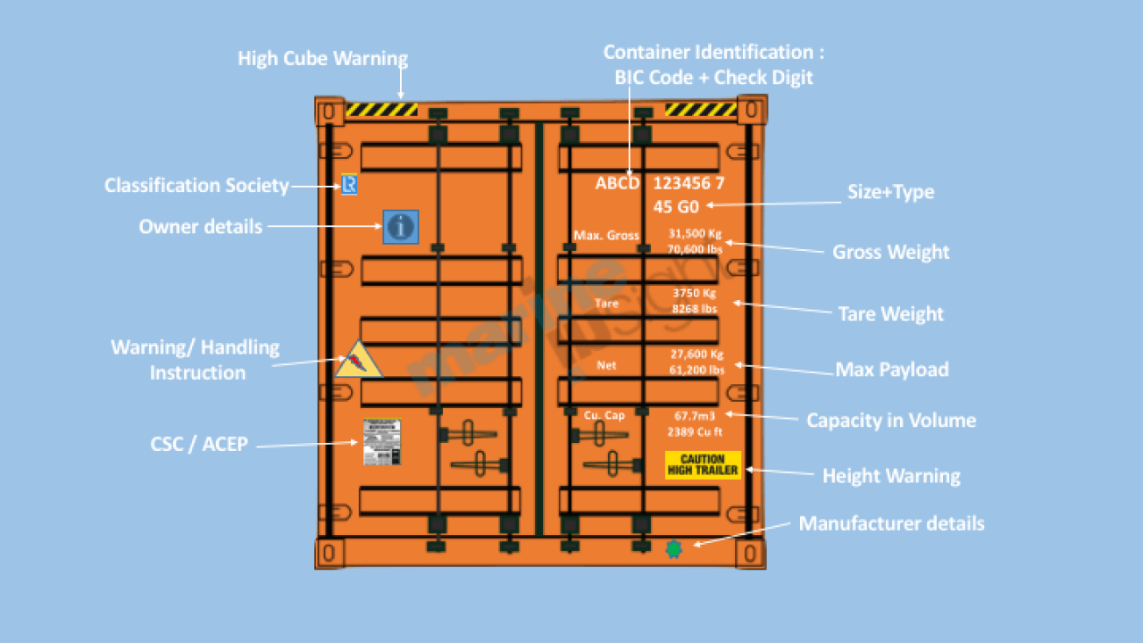 A Guide to Shipping Container Dimensions