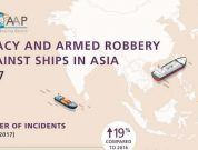 Infographic: Number Of Piracy And Armed Robbery Incidents Increased In 2017 Compared To 2016