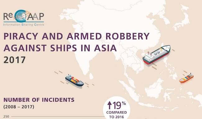 piracy incidents