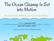 Infographic: The Ocean Cleanup Fights Million Of Tonnes Of Plastic