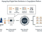 Hapag-Lloyd rate distribution