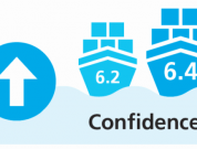 Shipping Confidence