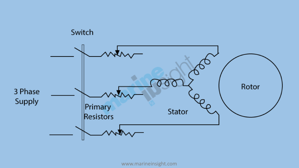 single phase 3 speed motor wiring diagram construction and working of 3 phase induction motor on ship  3 phase induction motor on ship