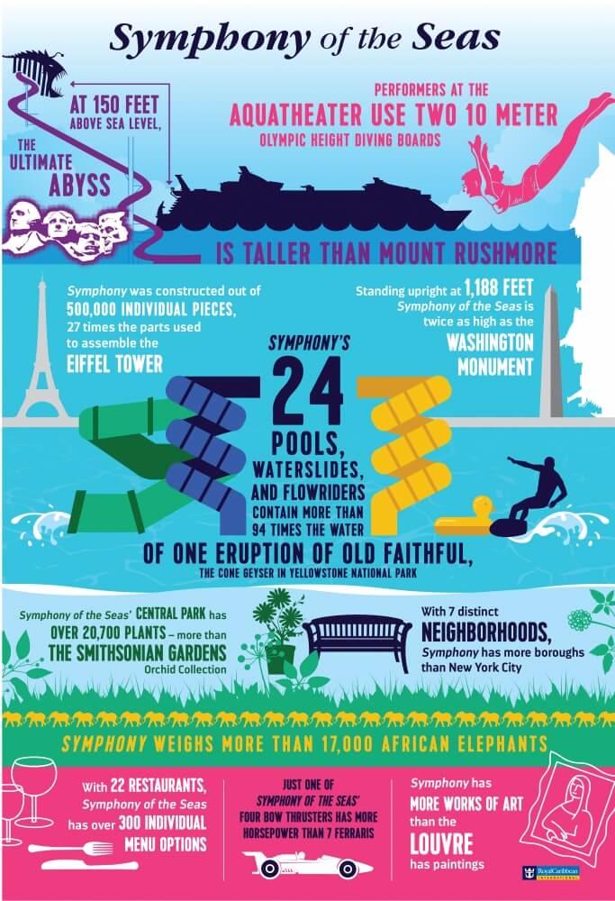 symphony of seas info