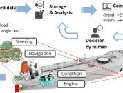– Aims to Develop Intelligence Function Equipped Steering Gear -