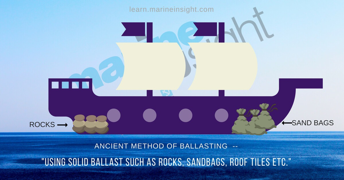 A Guide To Ballast Tanks On Ships